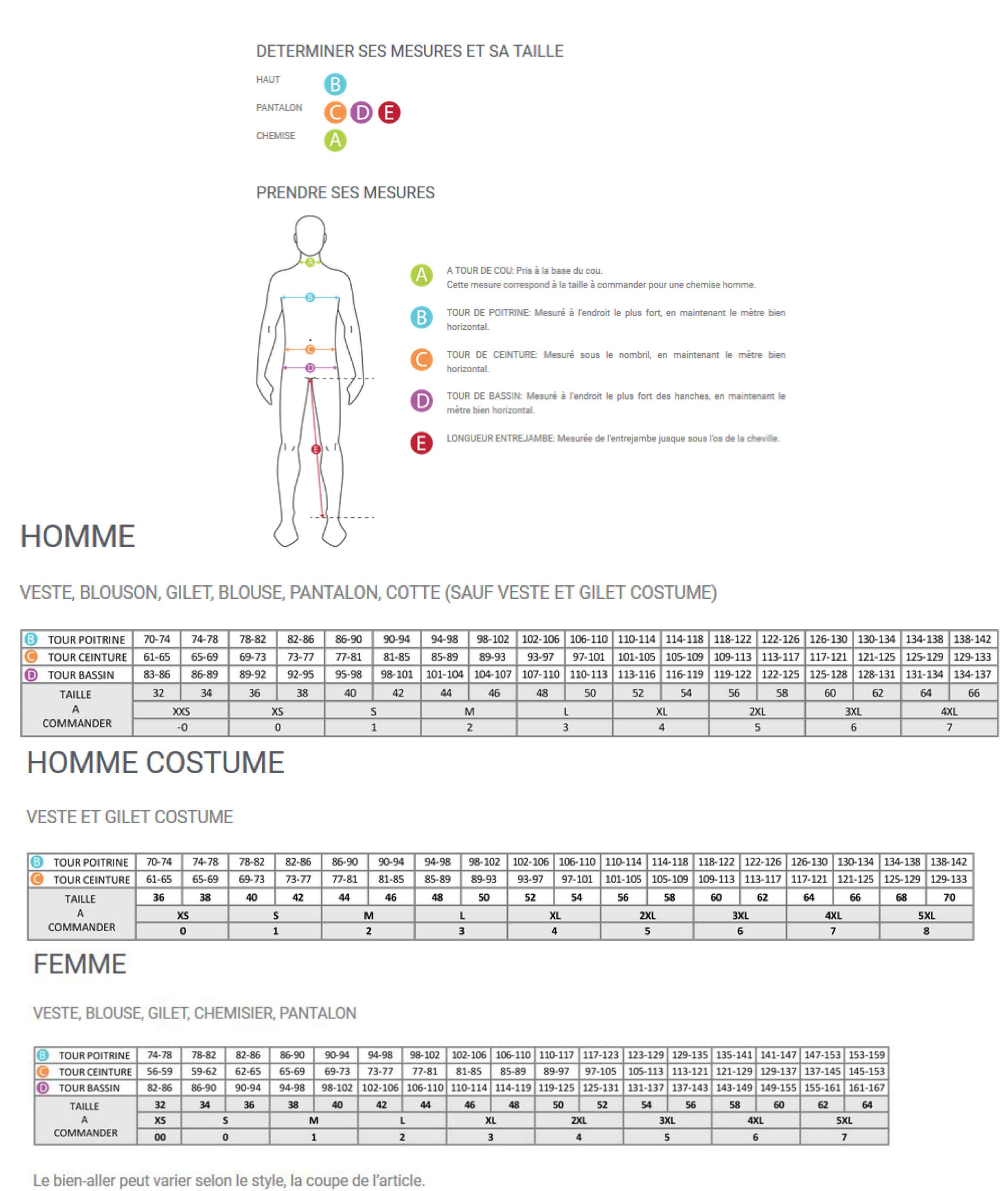 Guide des tailles pour Molinel