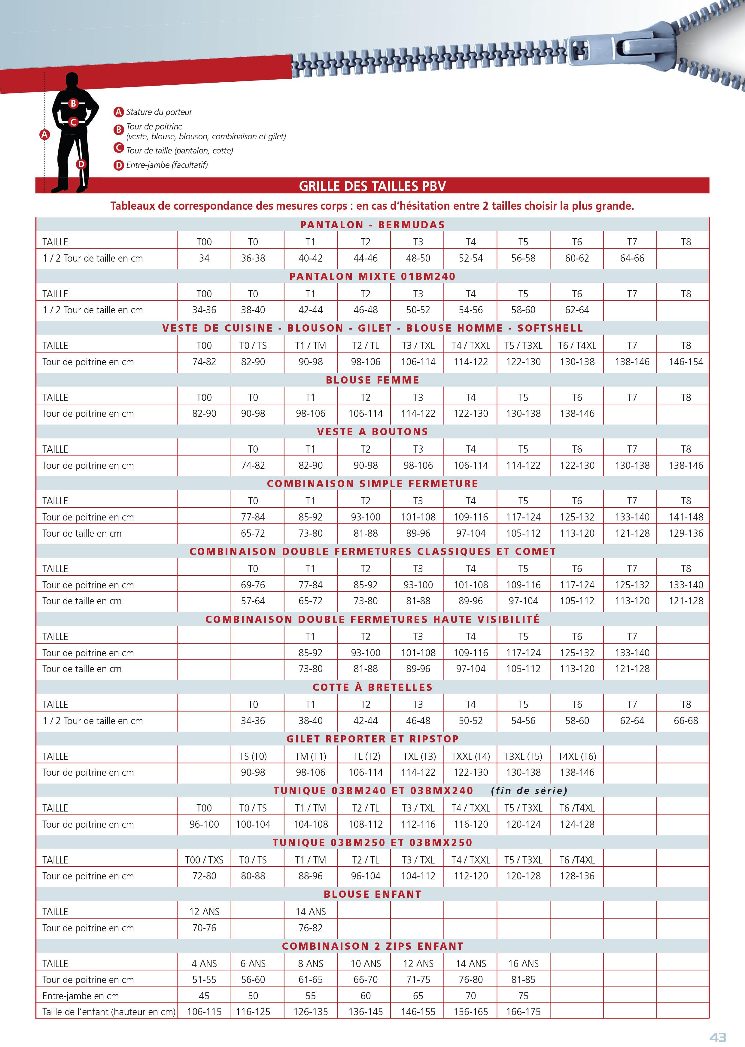 Guide des tailles pour PBV