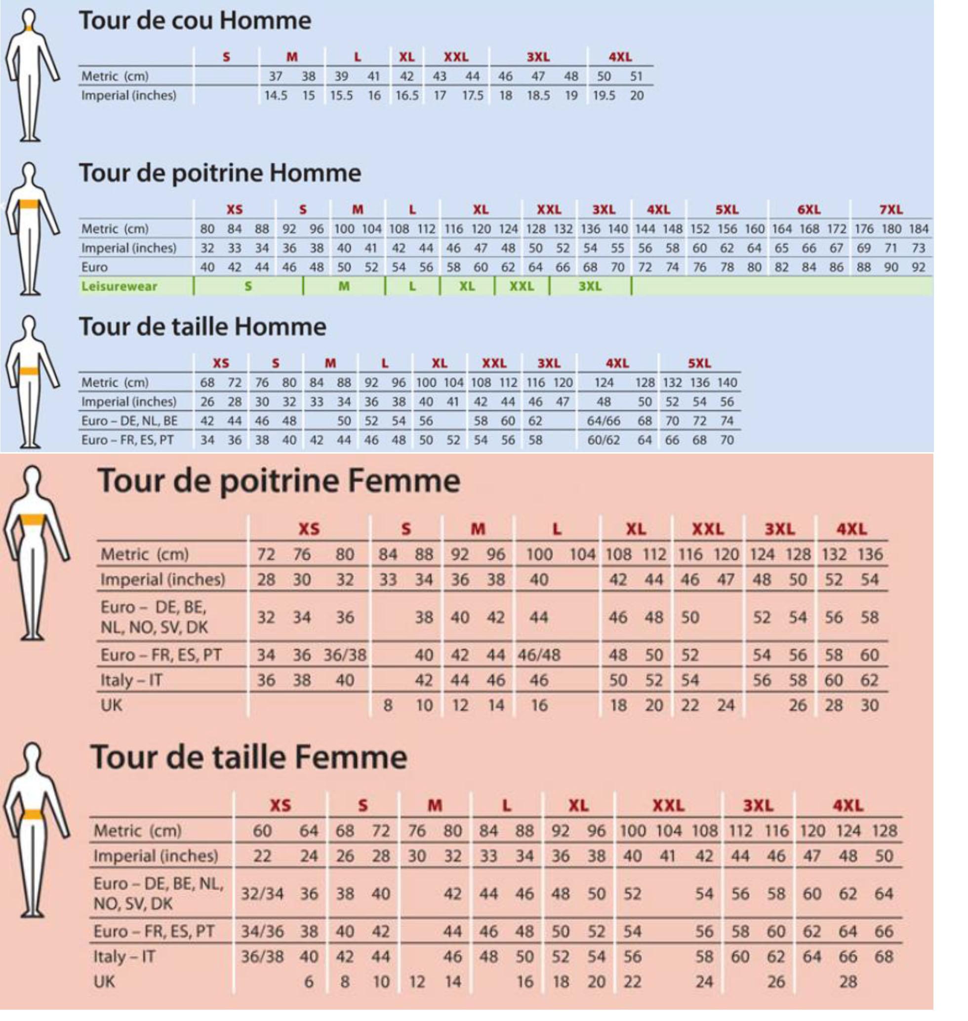 Guide des tailles pour Portwest