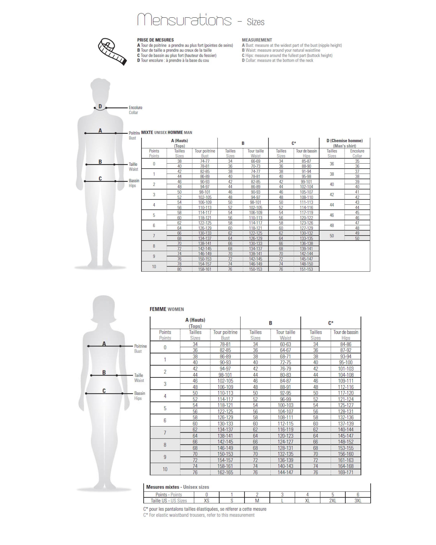 Guide des tailles pour Robur